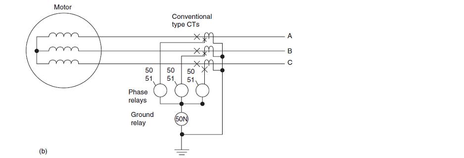 Motor Ip Protection Chart