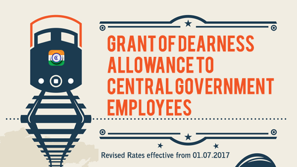 Grant of Dearness Allowance to Central Government employees