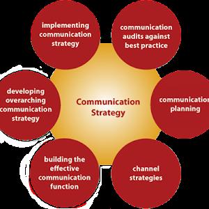 Pelatihan Strategi Komunikasi | Komunikasi Praktis