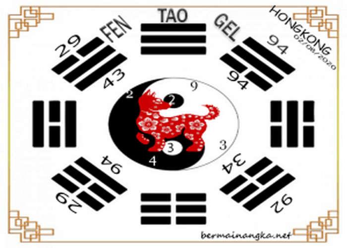 Kode syair Hongkong Minggu 2 Agustus 2020 146