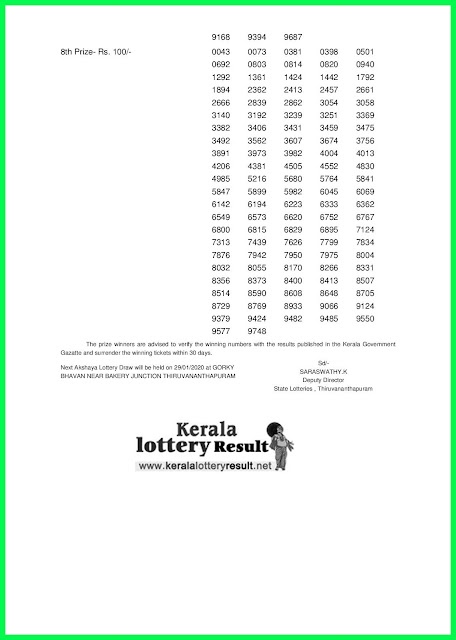 Kerala Lottery Result 22-01-2020 Akshaya AK-429(Keralalotteryresult.net).