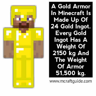 Minecraft Gold Armor