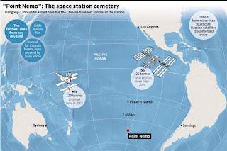 Point Nemo, Tempat Paling Terpencil Di Bumi Yang Jadi Kuburan Wahana Antariksa