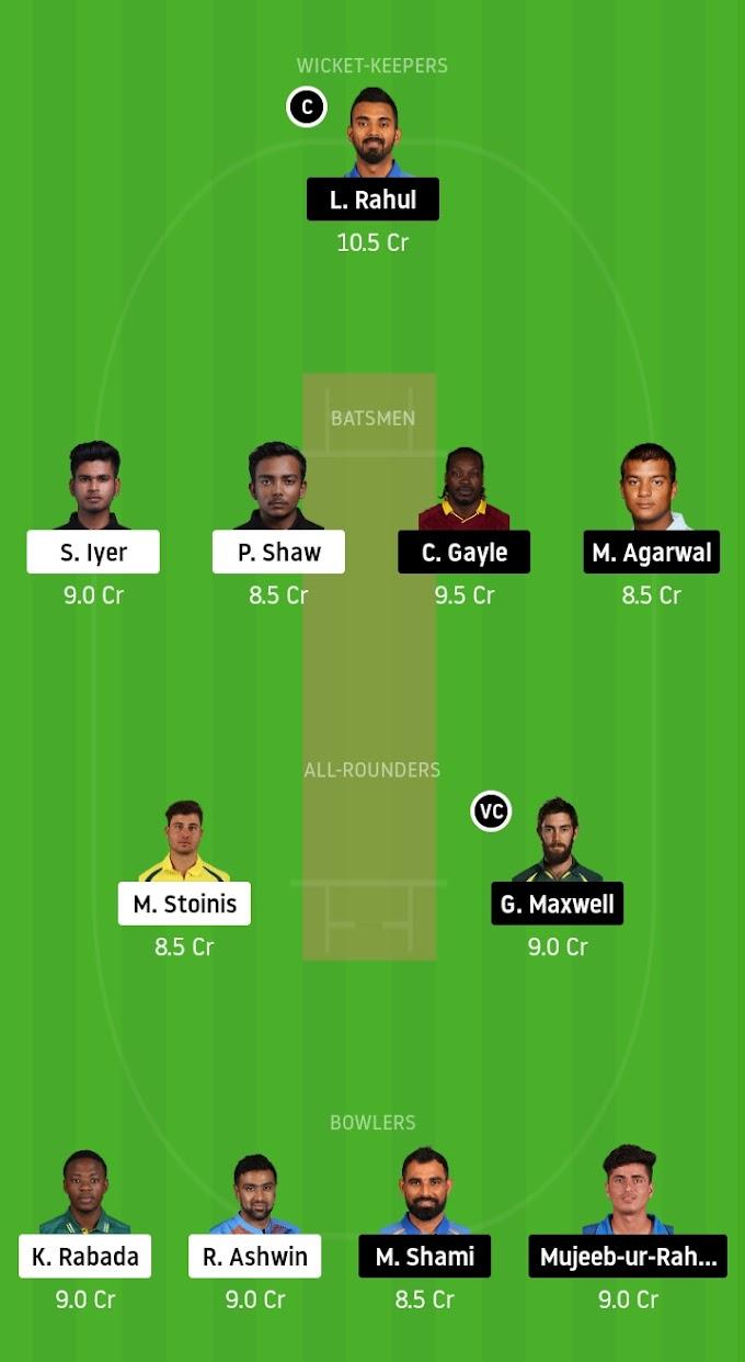 IPL 2020: Delhi Capitals vs Kings XI Punjab Dream11 Prediction