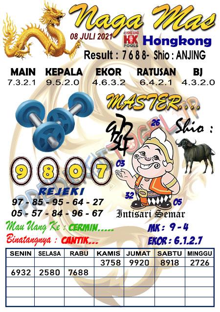 Syair Nagamas HK Kamis 08 Juli 2021
