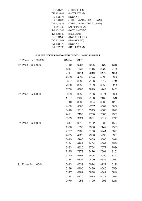 Kerala Lottery Official Result Thiruvonam Bumper-2019 BR-69 dated 19.09.2019 Part-2