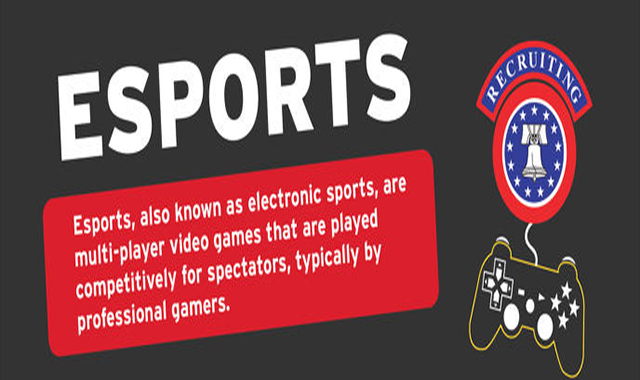 US Army establishes esports team to connect with young people #infographic
