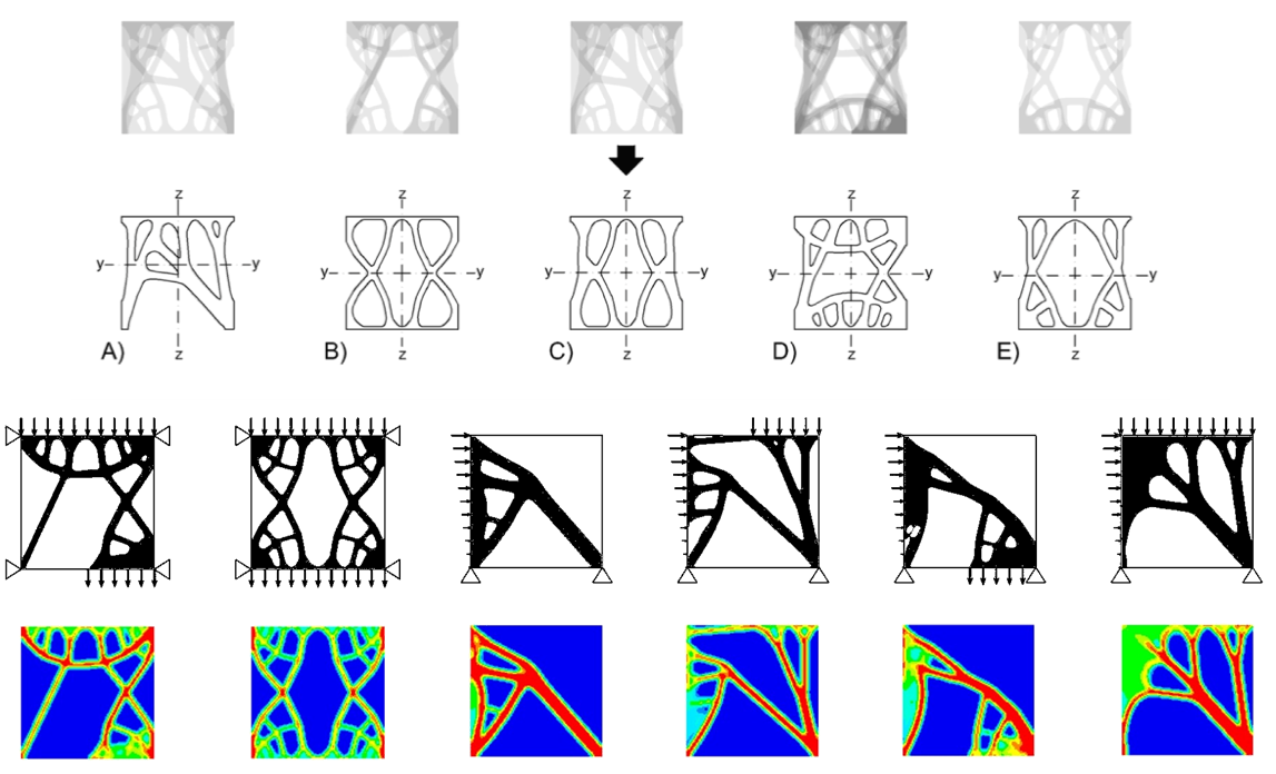 People Dr Konstantinos Daniel Tsavdaridis Arabic Drawing Shear Force And Bending Moment Diagrams 2 Youtube Novel Morphologies Of Aluminium Cross Sections Have Been Generated Through A Comprehensive Study Structural Topology Optimisation Improving The