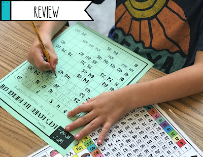 Read all about my first grade guided math curriculum called Master Math. In this guided math approach students will play games, use manipulatives, work in small group, use enrichment, review, and use technology. #guidedmath