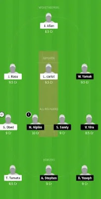 IS vs MFE Dream11 team prediction | VANUATU T10 2020