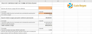 pago de contribuciones de forma diferida