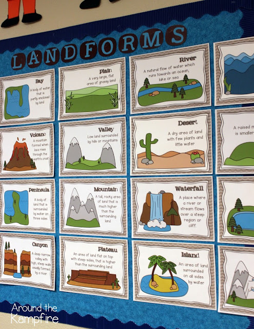 Landforms reference charts also learning and writing about around the kampfire rh aroundthekampfire