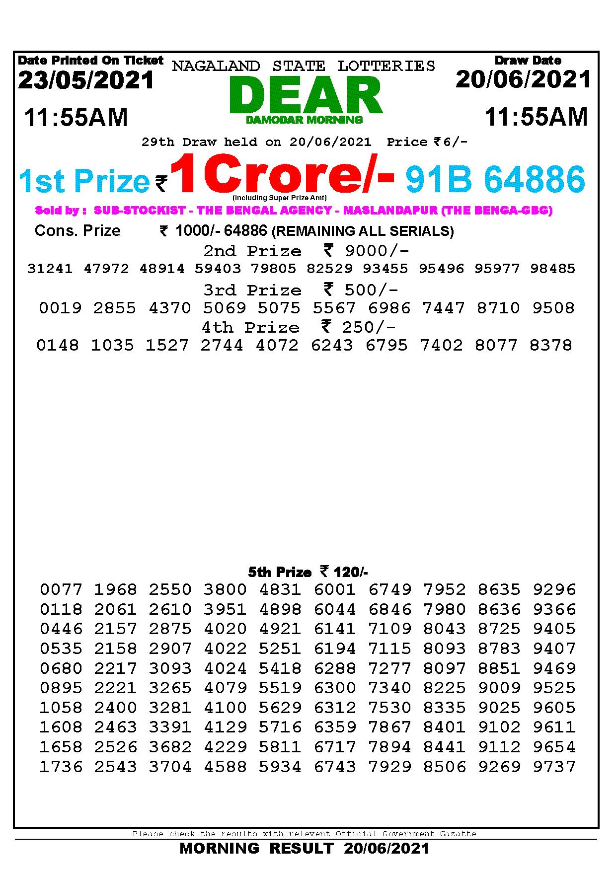 lottery sambad 11:55 am result lottery baba