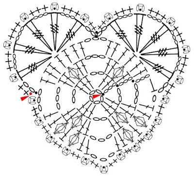 virkattu-sydan-kaavio