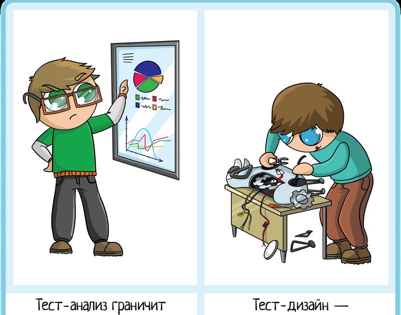 Что такое тест-анализ