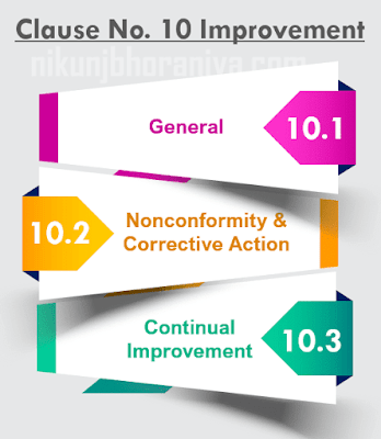 Clause No 10 Improvement
