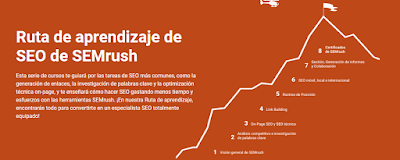 Cursos SEO by Semrush Gratuitos