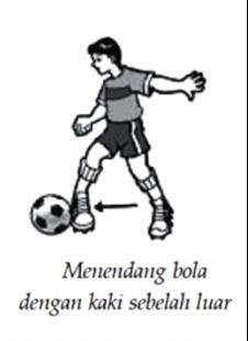 Cara Menendang Bola Futsal : menendang, futsal, Fadhillahxnd
