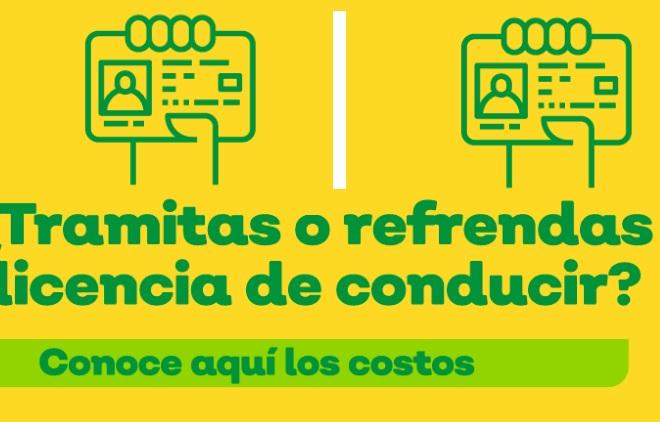Licencia de Conducir en Jalisco Tramite Requisitos y Precios