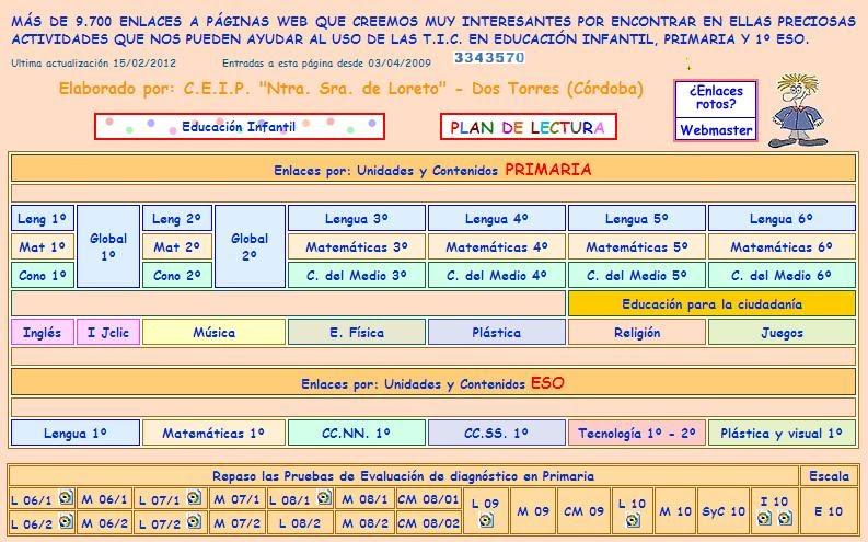 Enseña Y Aprende Con Las Ticd Recursos Del C E I P Nuestra Señora De Loreto Dos Torres Córdoba