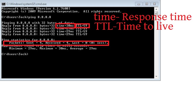 how to change ttl in ping command for teslstra