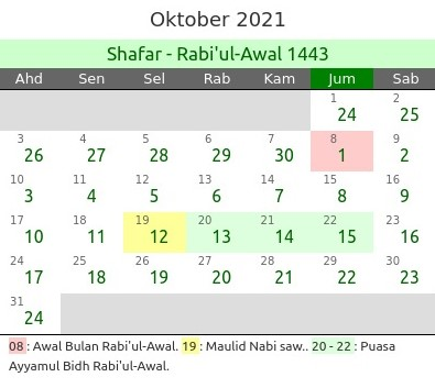 Kalender Hijriyah Oktober 2021 dan Peristiwanya