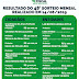 Confira os nomes dos vencedores do 48º Sorteio da Campanha Nota Fiscal Amazonense
