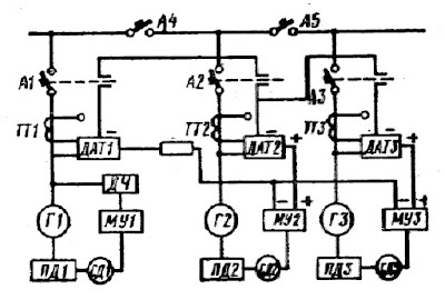 Принципиальная схема подключения блоков системы автоматического регулирования частоты и распределения активных нагрузок