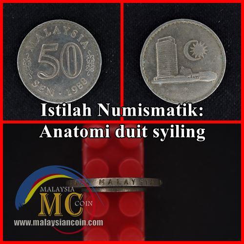 Istilah Numismatik