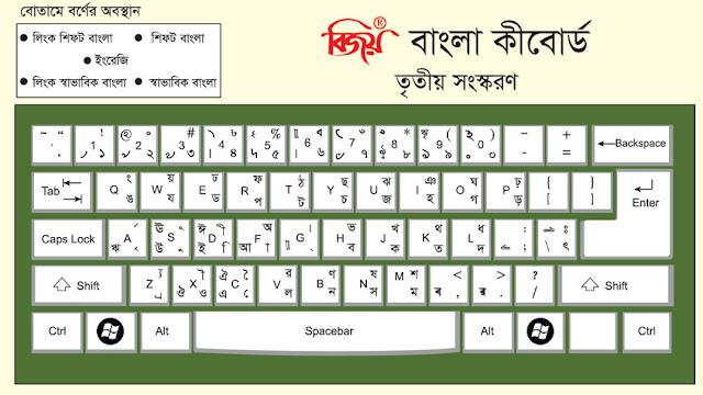 Bijoy keyboard layout