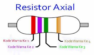 Cara Praktis Menghitung Nilai (Value) Resistor