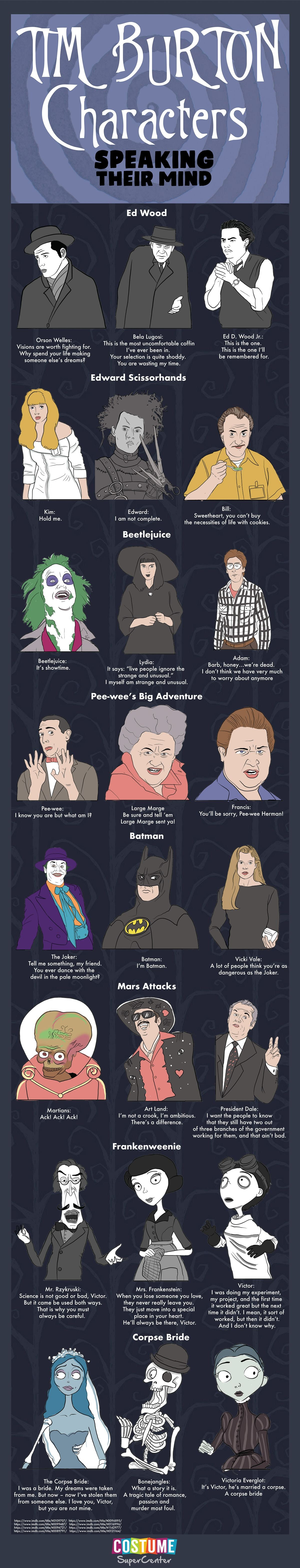 Tim Burton Characters Speaking Their Mind #Infographic