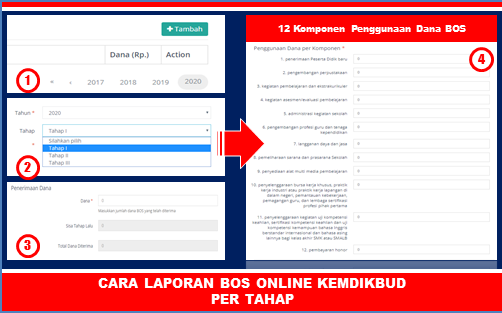 cara laporan bos online