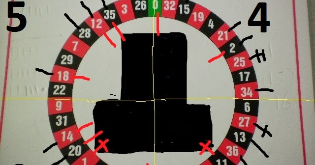 Roulette number placement