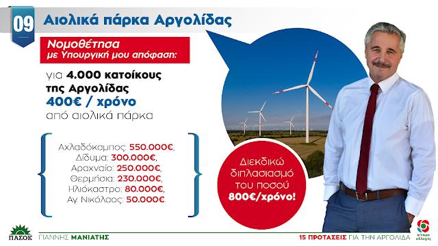 """Γ. Μανιάτης: """"400€ κάθε χρόνο, στους 4.000 κατοίκους της Αργολίδας με Αιολικά Πάρκα"""""""