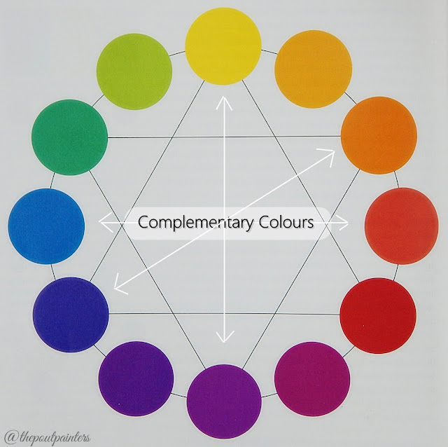 Betty Edwards Color Colour Wheel Complementary Colours