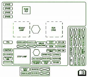 Chevrolet Fuse Box Diagram: Fuse Box Chevrolet Corvette