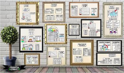 digital financial literacy word wall