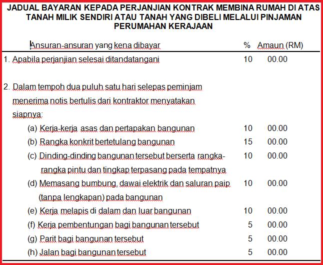 Cimb Bank Personal Loan Swasta