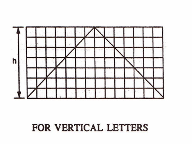 Engineering Drawing: Technical Lettering