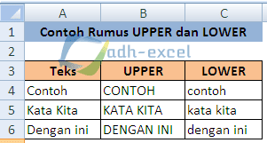 rumus UPPER dan LOWER Excel