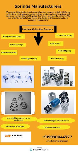 Find the Spring Manufacturers | Spring manufacturing company in India (Infographics)- Kalyani springs