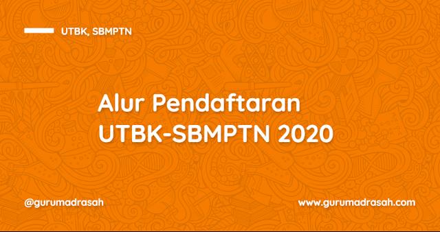 Alur Pendaftaran dan Perubahan UTBK-SBMPTN 2020