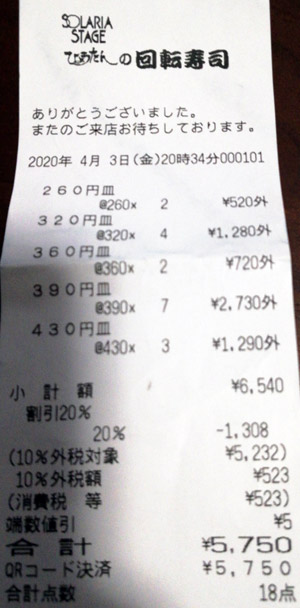 ひょうたんの回転寿司 2020/4/3 飲食のレシート