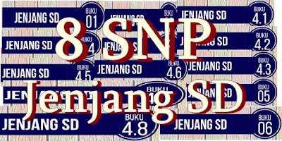 Buku Panduan 8 SNP Jenjang SD Terlengkap