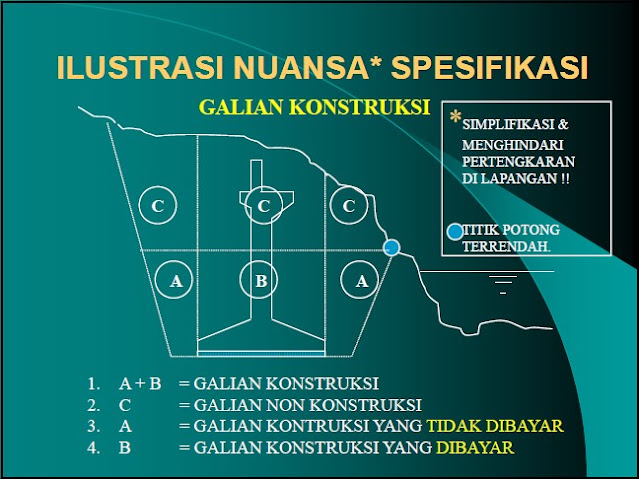 gambar illustrasi galian