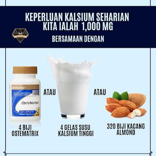Panduan untuk memilih supplemen Kalsium