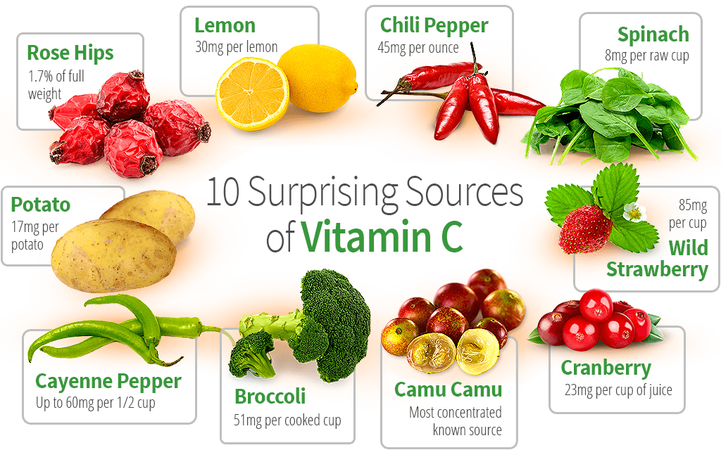 Foods High In Vitamin C D And E