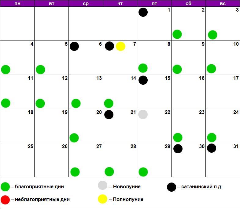Лунный календарь наращивания май 2020