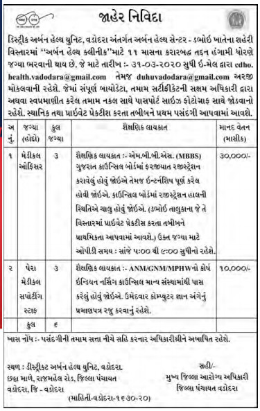 District Urban Health Unit Vadodara Recruitment 2020